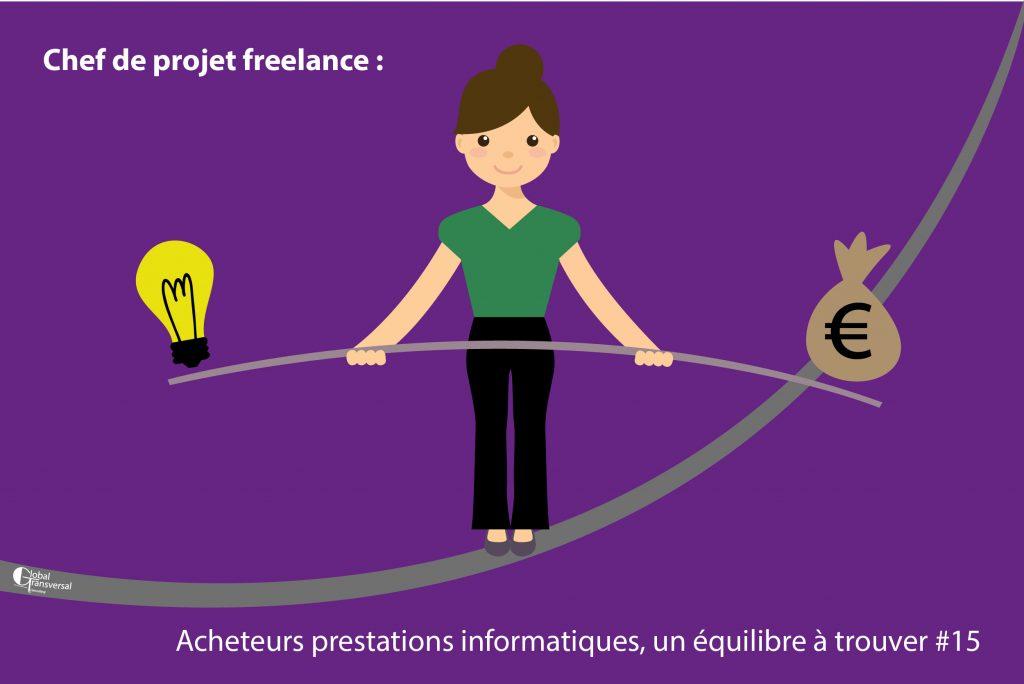 Direction des achats: pondérer vos prestations projets 2