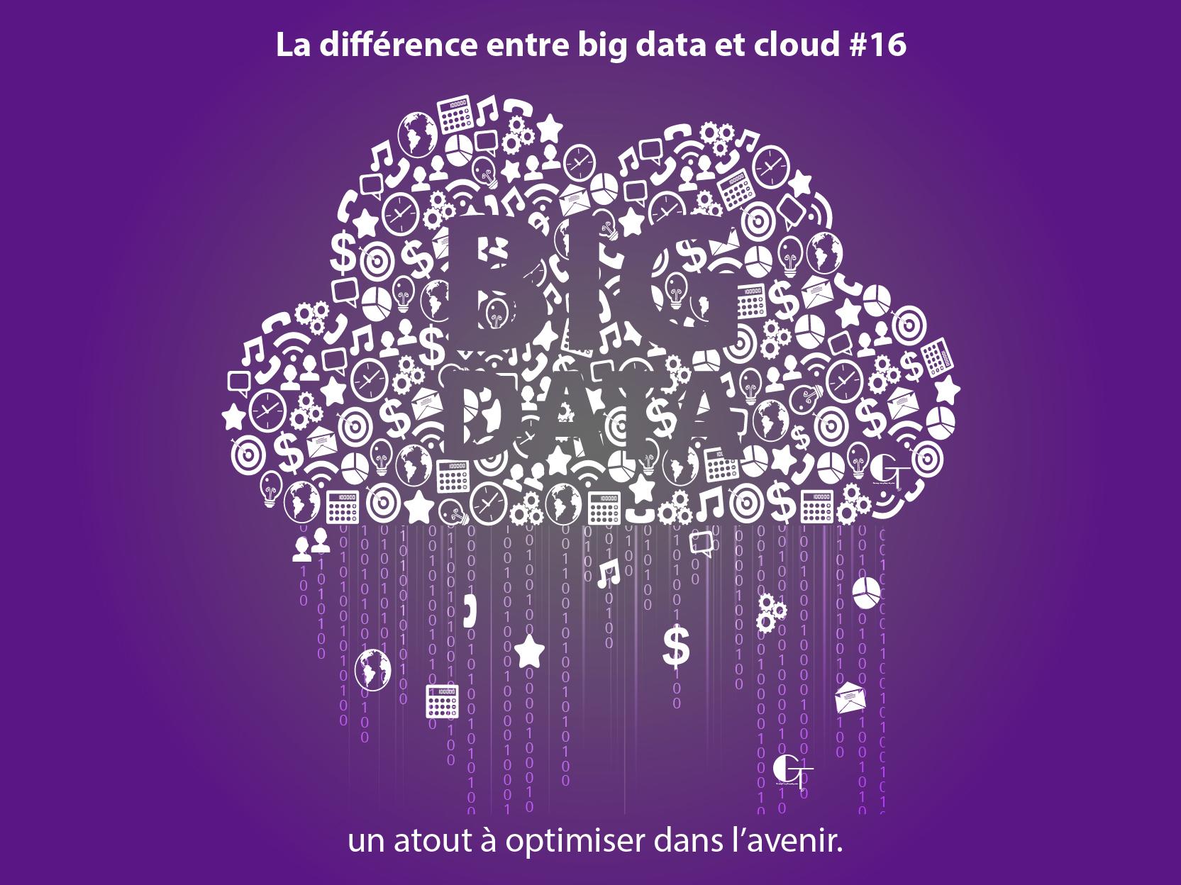 La différence entre big data et cloud 3